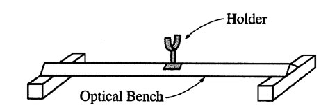 ap physics featured question optics experiment ap central the EHS Audit Inspection objects in holders can be attached at any location along the bench in addition to the concave mirror and the lit candle in the holders you also have the