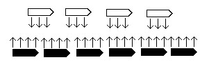 The diagram shows two sets of ships parallel to each other.  The first row has four white ships, and the second row has five black ships.  Arrows from the white ships point down toward the black ships, and arrows from the black ship point up toward the white ships.
