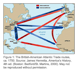 Figure 1: The British-American trade routes, ca. 1750. Source: James Henretta, America's History, 4th ed. (Boston: Bedford/St. Martins, 2000). May not be reproduced without permission.