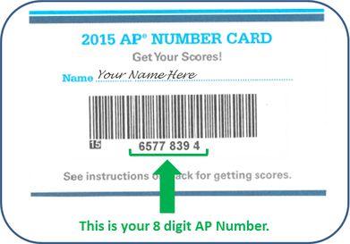 AP Number Card