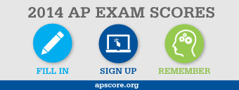 2014 Exam Scores