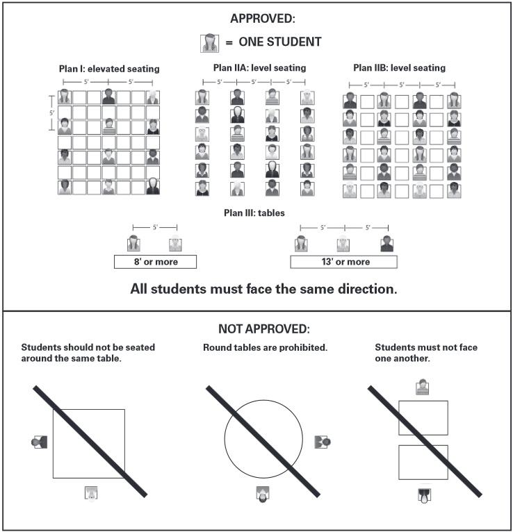 Seating Charts Tools And Policy